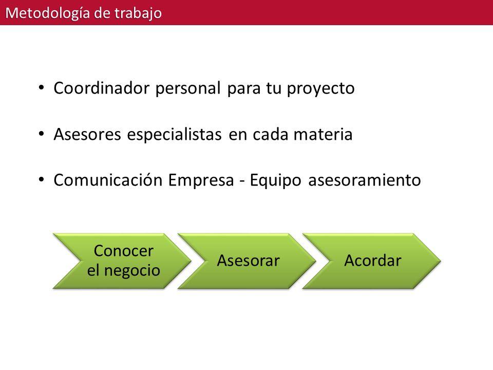Metodología de trabajo Coordinador personal para tu proyecto Asesores especialistas en cada materia Comunicación Empresa - Equipo asesoramiento Conoce