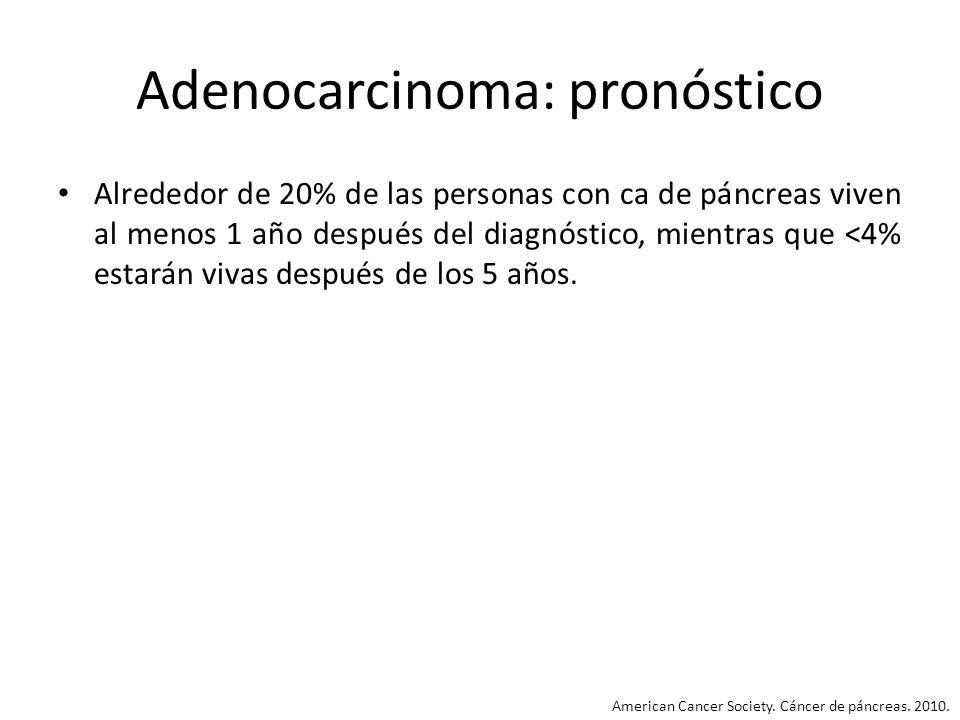 Adenocarcinoma: pronóstico Alrededor de 20% de las personas con ca de páncreas viven al menos 1 año después del diagnóstico, mientras que <4% estarán
