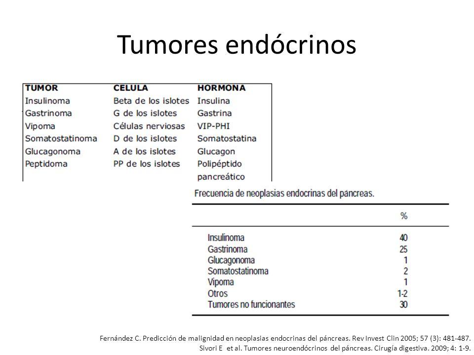 Tumores endócrinos Un estudio comparativo del comportamiento de los tumores funcionantes y de los no funcionantes, no demuestra diferencia significativa en cuanto a incidencia de metástasis, índice de resecabilidad y tiempo de sobrevida libre de enfermedad.