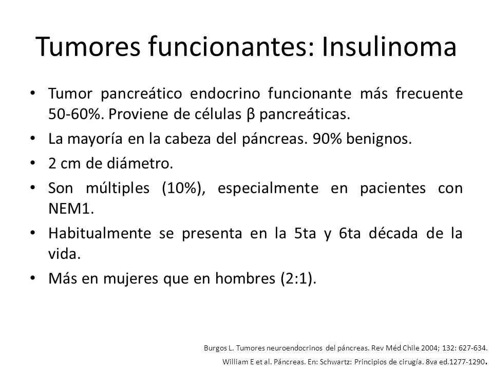 Tumores funcionantes: Insulinoma Tumor pancreático endocrino funcionante más frecuente 50-60%. Proviene de células β pancreáticas. La mayoría en la ca