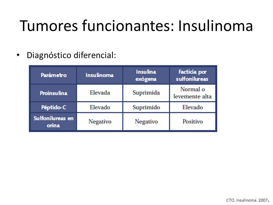 Tumores funcionantes: Insulinoma Para localizar el insulinoma: USG, TC (sólo se identifican la mitad de los insulinomas debido a su tamaño pequeño), RMN.