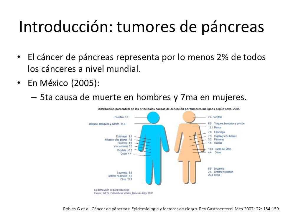 Introducción: tumores de páncreas El cáncer de páncreas representa por lo menos 2% de todos los cánceres a nivel mundial. En México (2005): – 5ta caus