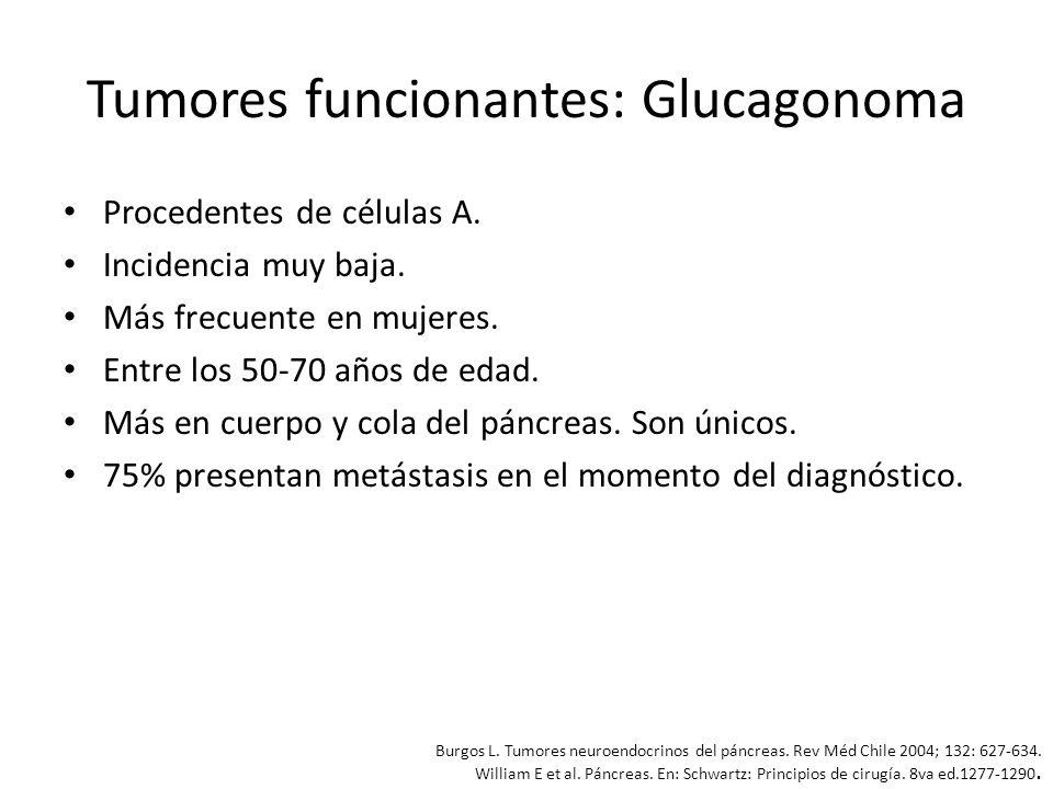 Tumores funcionantes: Glucagonoma Procedentes de células A. Incidencia muy baja. Más frecuente en mujeres. Entre los 50-70 años de edad. Más en cuerpo