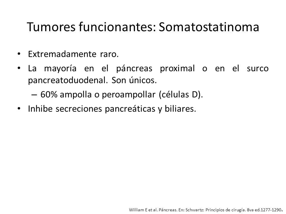 Tumores funcionantes: Somatostatinoma Extremadamente raro. La mayoría en el páncreas proximal o en el surco pancreatoduodenal. Son únicos. – 60% ampol