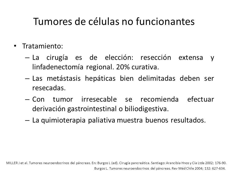 Tumores de células no funcionantes Tratamiento: – La cirugía es de elección: resección extensa y linfadenectomía regional. 20% curativa. – Las metásta
