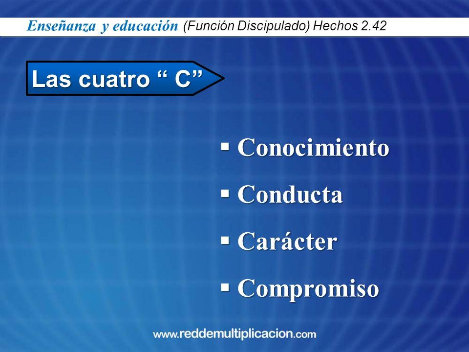 Las cuatro C Conocimiento Conocimiento Conducta Conducta Carácter Carácter Compromiso Compromiso Enseñanza y educación (Función Discipulado) Hechos 2.