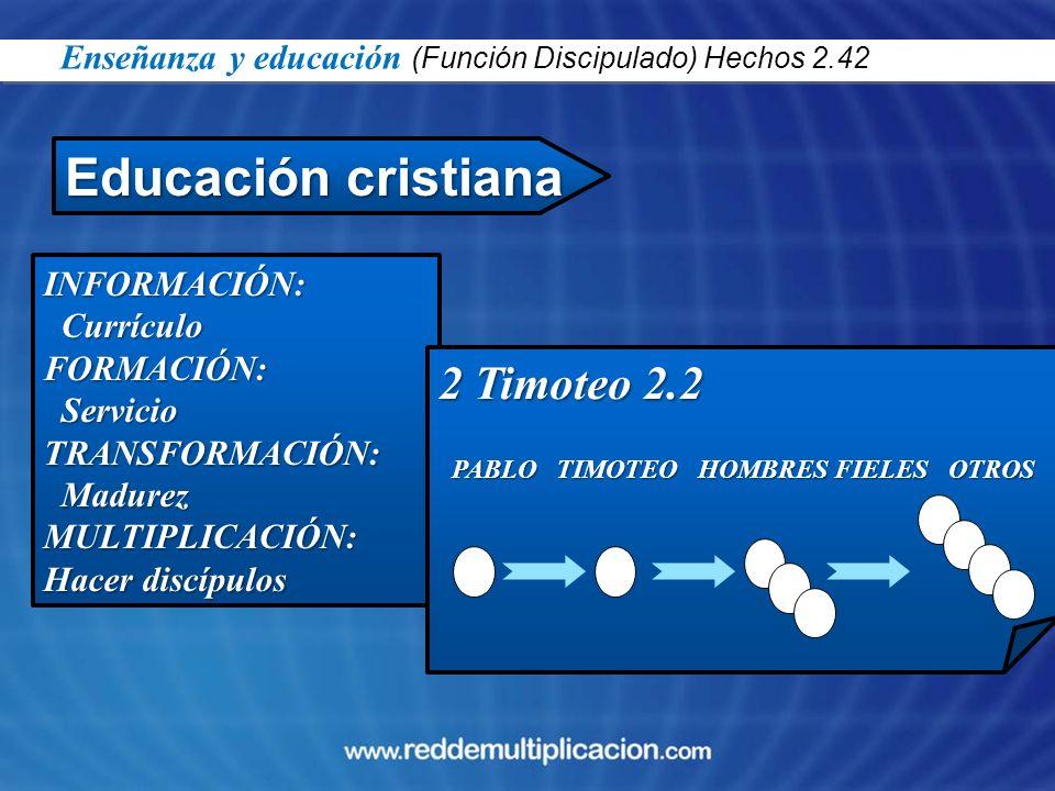 INFORMACIÓN: Currículo CurrículoFORMACIÓN: Servicio ServicioTRANSFORMACIÓN: Madurez MadurezMULTIPLICACIÓN: Hacer discípulos Educación cristiana 2 Timo