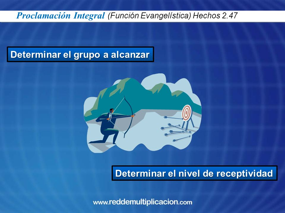 Determinar el grupo a alcanzar Determinar el nivel de receptividad Proclamación Integral (Función Evangelística) Hechos 2.47