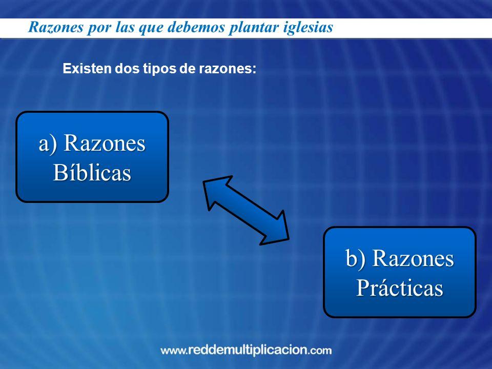 Existen dos tipos de razones: Razones por las que debemos plantar iglesias a) Razones Bíblicas b) Razones Prácticas