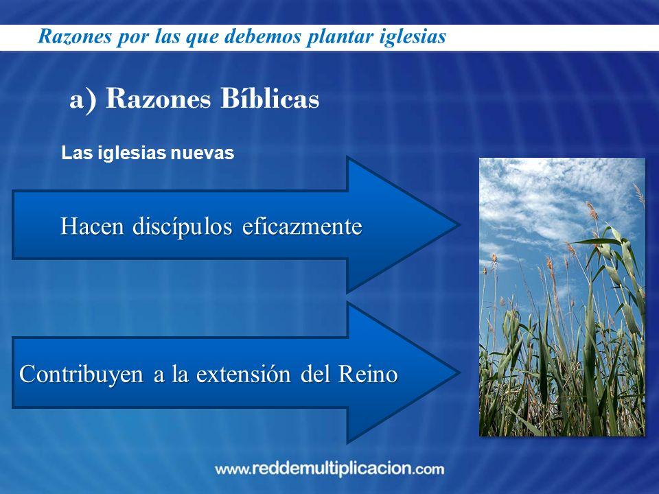 a) Razones Bíblicas Contribuyen a la extensión del pueblo de Dios Proclaman el mensaje relevante Las iglesias nuevas Razones por las que debemos plantar iglesias