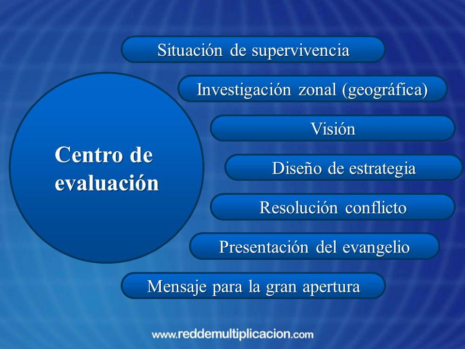 Centro de evaluación Situación de supervivencia Visión Resolución conflicto Diseño de estrategia Presentación del evangelio Investigación zonal (geogr