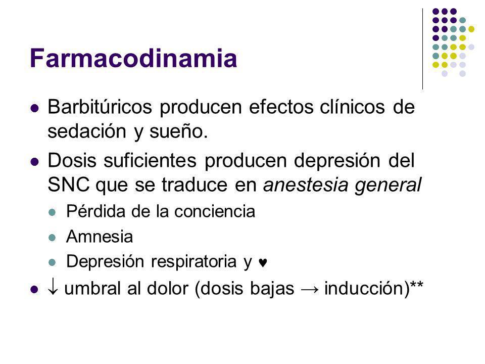 Farmacodinamia Barbitúricos producen efectos clínicos de sedación y sueño. Dosis suficientes producen depresión del SNC que se traduce en anestesia ge