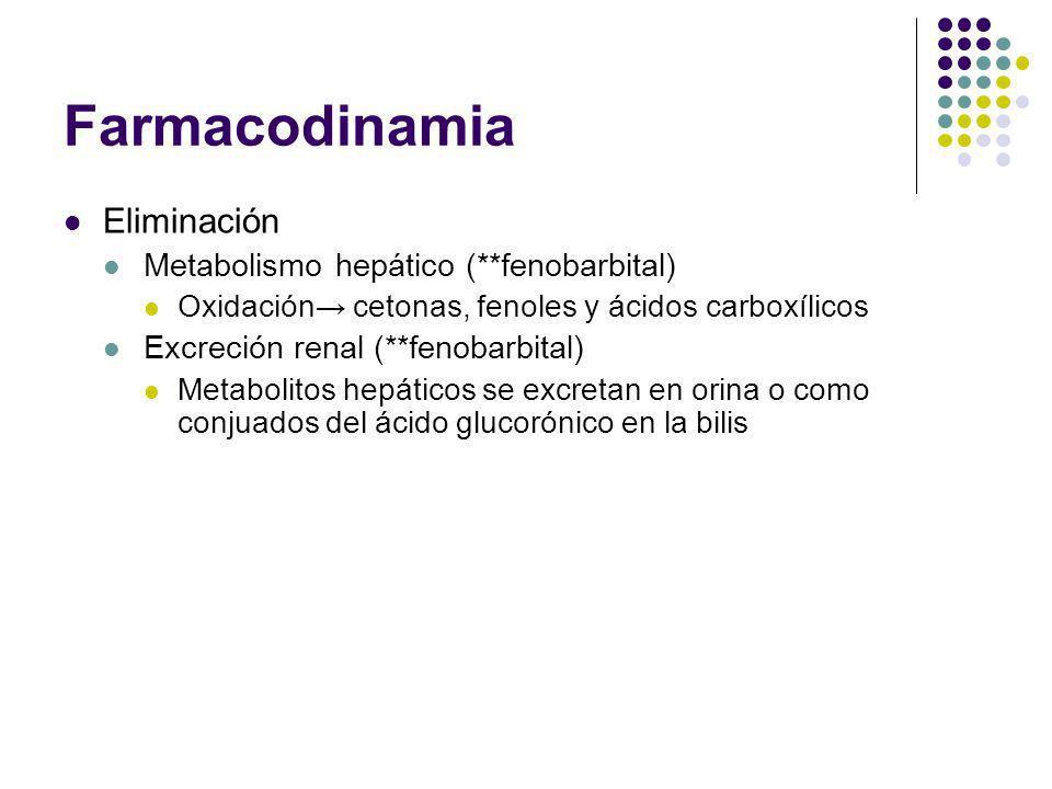 Farmacodinamia Eliminación Metabolismo hepático (**fenobarbital) Oxidación cetonas, fenoles y ácidos carboxílicos Excreción renal (**fenobarbital) Met