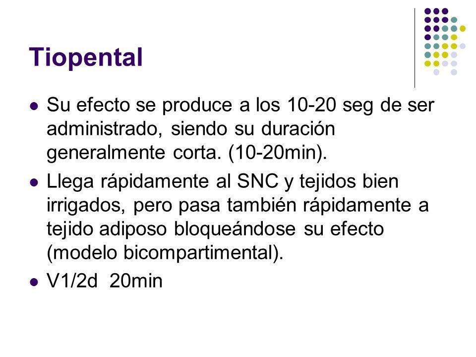 Tiopental Su efecto se produce a los 10-20 seg de ser administrado, siendo su duración generalmente corta. (10-20min). Llega rápidamente al SNC y teji