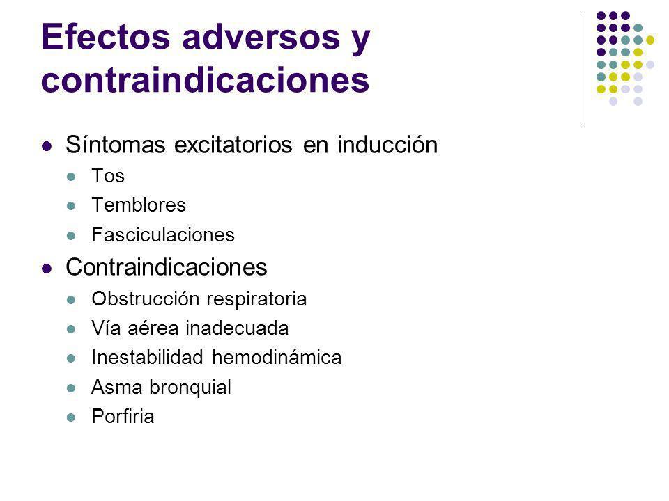 Efectos adversos y contraindicaciones Síntomas excitatorios en inducción Tos Temblores Fasciculaciones Contraindicaciones Obstrucción respiratoria Vía