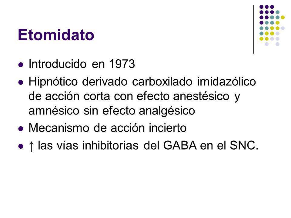 Etomidato Introducido en 1973 Hipnótico derivado carboxilado imidazólico de acción corta con efecto anestésico y amnésico sin efecto analgésico Mecani
