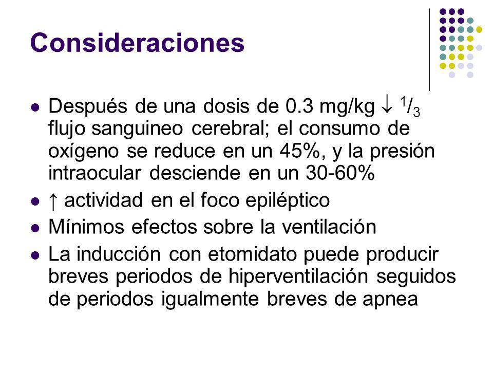 Después de una dosis de 0.3 mg/kg 1 / 3 flujo sanguineo cerebral; el consumo de oxígeno se reduce en un 45%, y la presión intraocular desciende en un