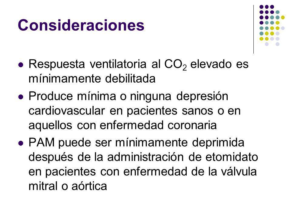 Respuesta ventilatoria al CO 2 elevado es mínimamente debilitada Produce mínima o ninguna depresión cardiovascular en pacientes sanos o en aquellos co