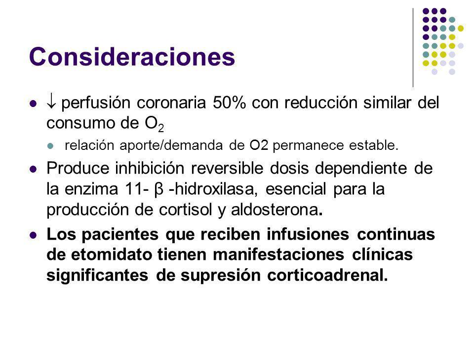 perfusión coronaria 50% con reducción similar del consumo de O 2 relación aporte/demanda de O2 permanece estable. Produce inhibición reversible dosis