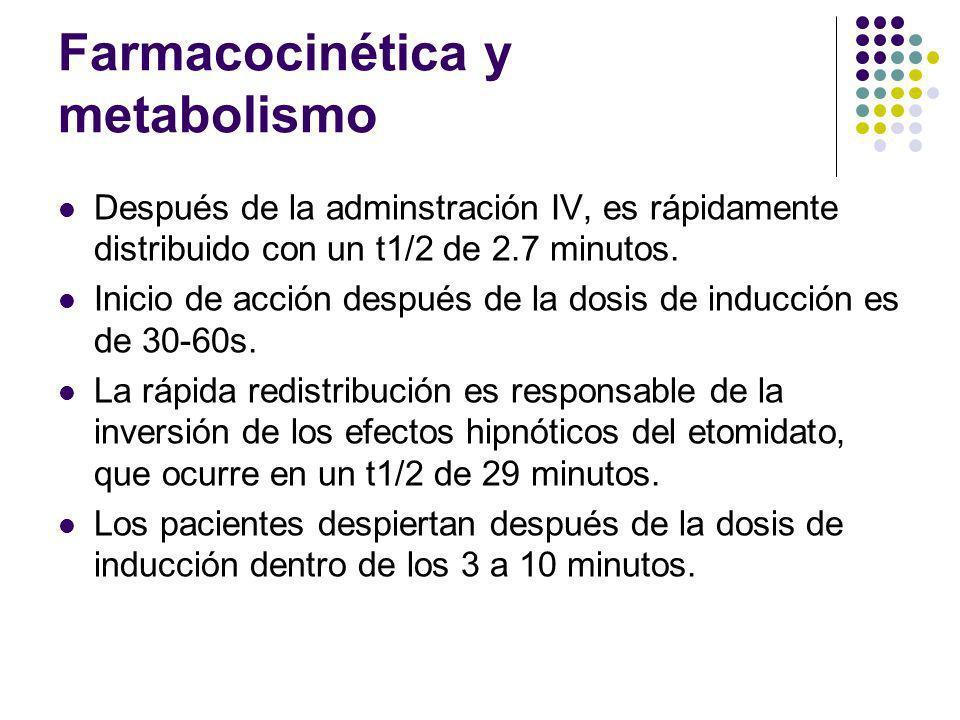 Farmacocinética y metabolismo Después de la adminstración IV, es rápidamente distribuido con un t1/2 de 2.7 minutos. Inicio de acción después de la do
