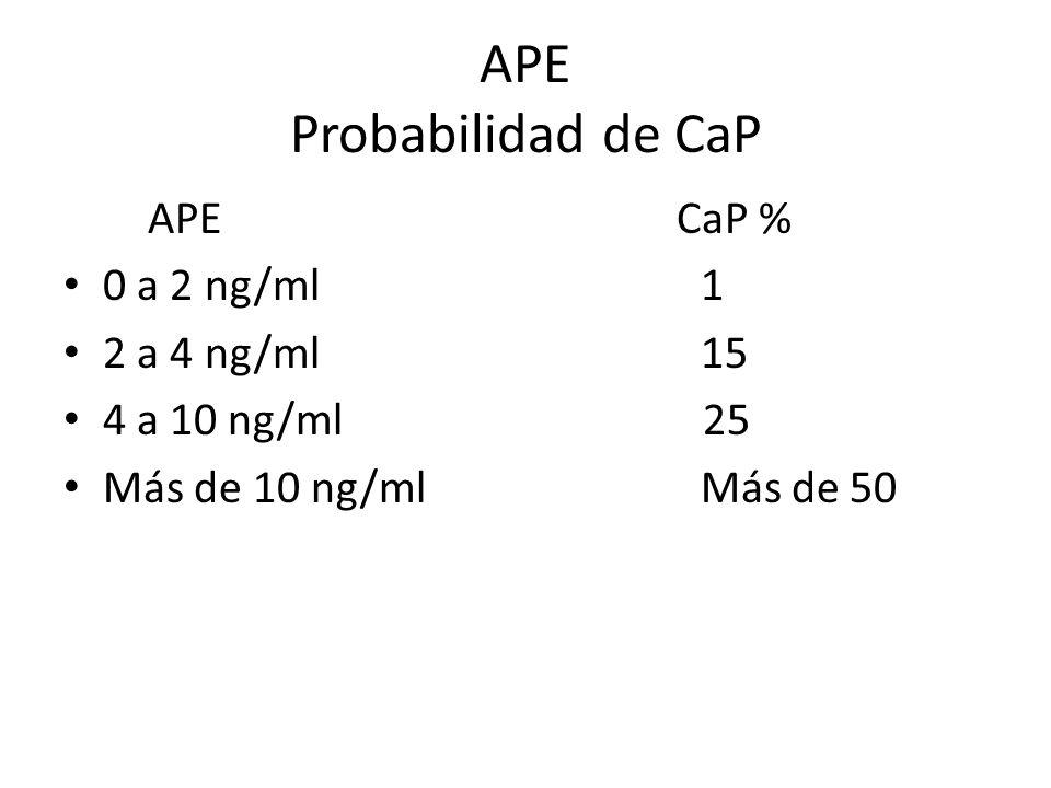APE Probabilidad de CaP APE CaP % 0 a 2 ng/ml 1 2 a 4 ng/ml 15 4 a 10 ng/ml 25 Más de 10 ng/ml Más de 50