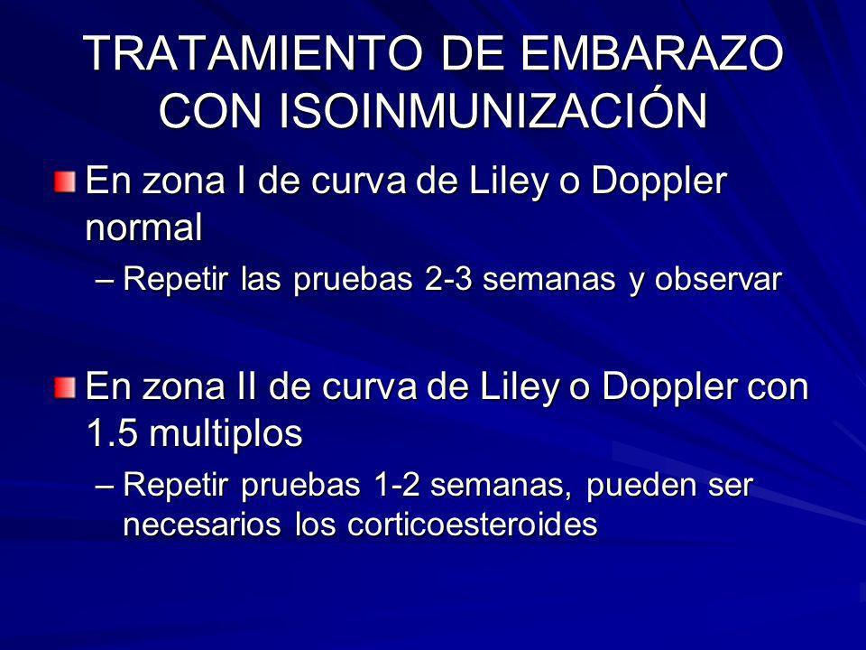 TRATAMIENTO DE EMBARAZO CON ISOINMUNIZACIÓN En zona I de curva de Liley o Doppler normal –Repetir las pruebas 2-3 semanas y observar En zona II de cur