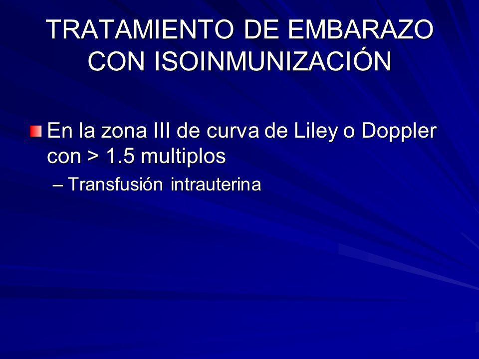 TRATAMIENTO DE EMBARAZO CON ISOINMUNIZACIÓN En la zona III de curva de Liley o Doppler con > 1.5 multiplos –Transfusión intrauterina