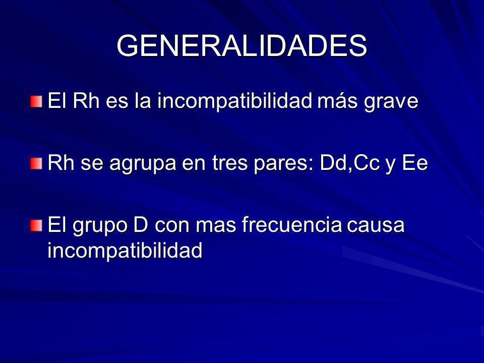 GENERALIDADES El Rh es la incompatibilidad más grave Rh se agrupa en tres pares: Dd,Cc y Ee El grupo D con mas frecuencia causa incompatibilidad