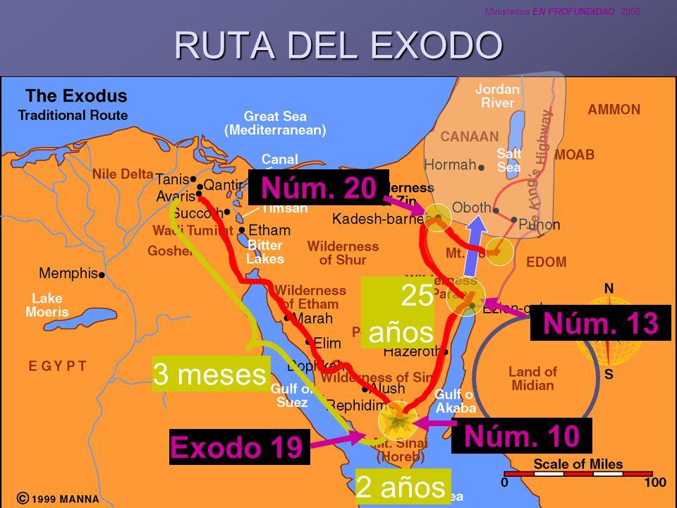 Ministerios EN PROFUNDIDAD 2008 RUTA DEL EXODO 3 meses 2 años Exodo 19 Núm. 10 Núm. 13 25 años Núm. 20