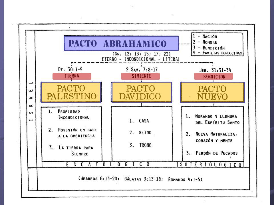 Ministerios EN PROFUNDIDAD 2008