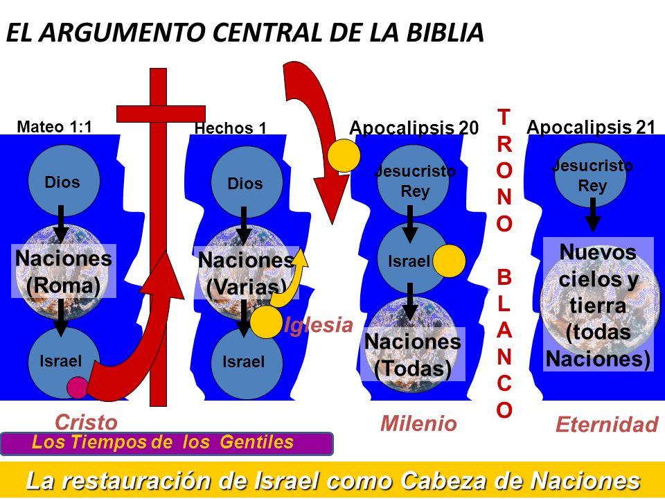 La restauración de Israel como Cabeza de Naciones EL ARGUMENTO CENTRAL DE LA BIBLIA Hechos 1 Dios Israel Naciones (Varias) Apocalipsis 20 Jesucristo R