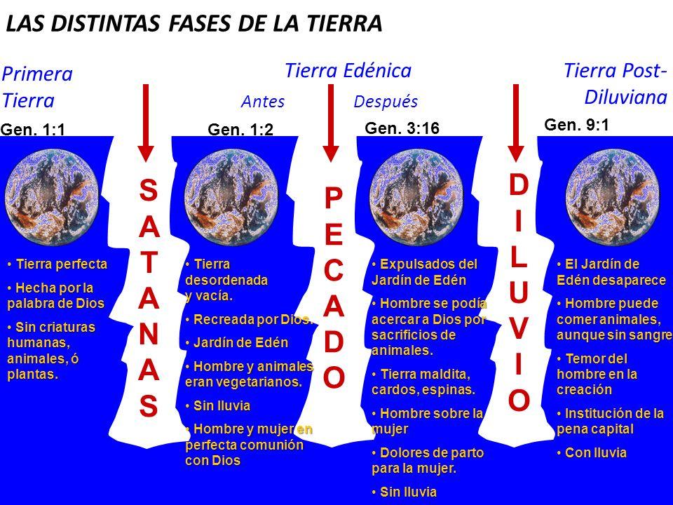 LAS DISTINTAS FASES DE LA TIERRA Primera Tierra Gen. 1:1 Tierra Post- Diluviana SATANASSATANAS PECADOPECADO DILUVIODILUVIO Tierra perfecta Tierra perf