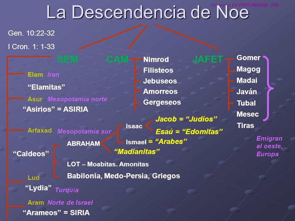 Ministerios EN PROFUNDIDAD 2008 1 Tenía entonces toda la tierra una sola lengua y unas mismas palabras.