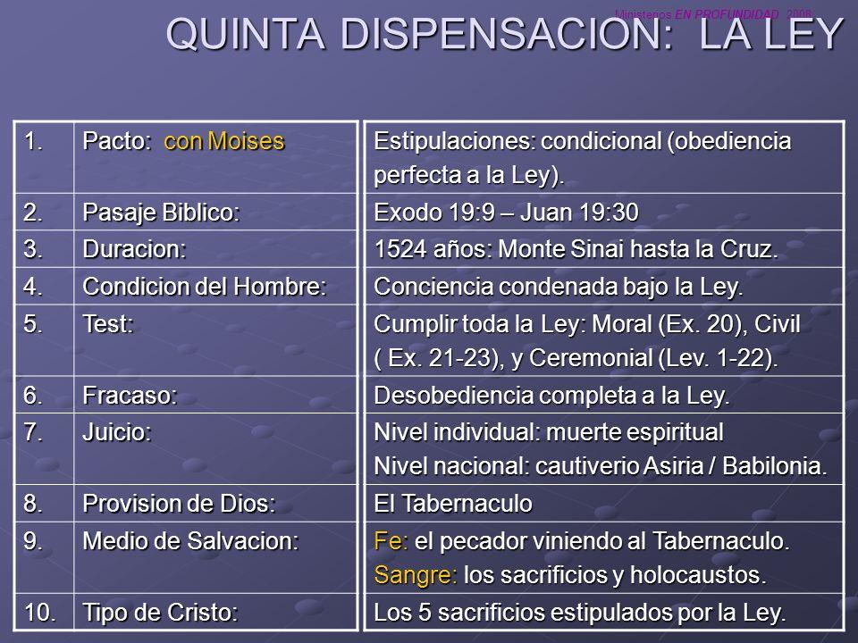 Ministerios EN PROFUNDIDAD 2008 QUINTA DISPENSACION: LA LEY Estipulaciones: condicional (obediencia perfecta a la Ley). Exodo 19:9 – Juan 19:30 1524 a