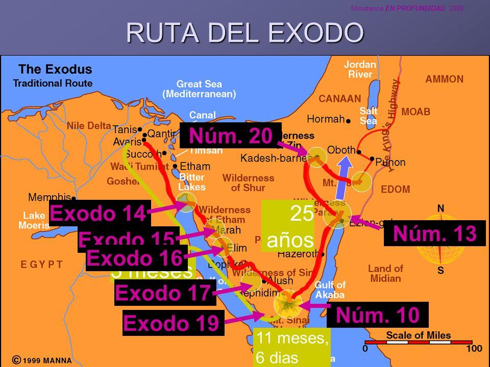 Ministerios EN PROFUNDIDAD 2008 RUTA DEL EXODO 3 meses 11 meses, 6 dias Exodo 19 Núm. 10 Núm. 13 25 años Núm. 20 Exodo 14Exodo 15Exodo 16Exodo 17