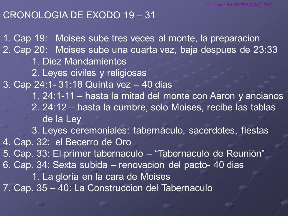 Ministerios EN PROFUNDIDAD 2008 CRONOLOGIA DE EXODO 19 – 31 1.Cap 19: Moises sube tres veces al monte, la preparacion 2.Cap 20: Moises sube una cuarta