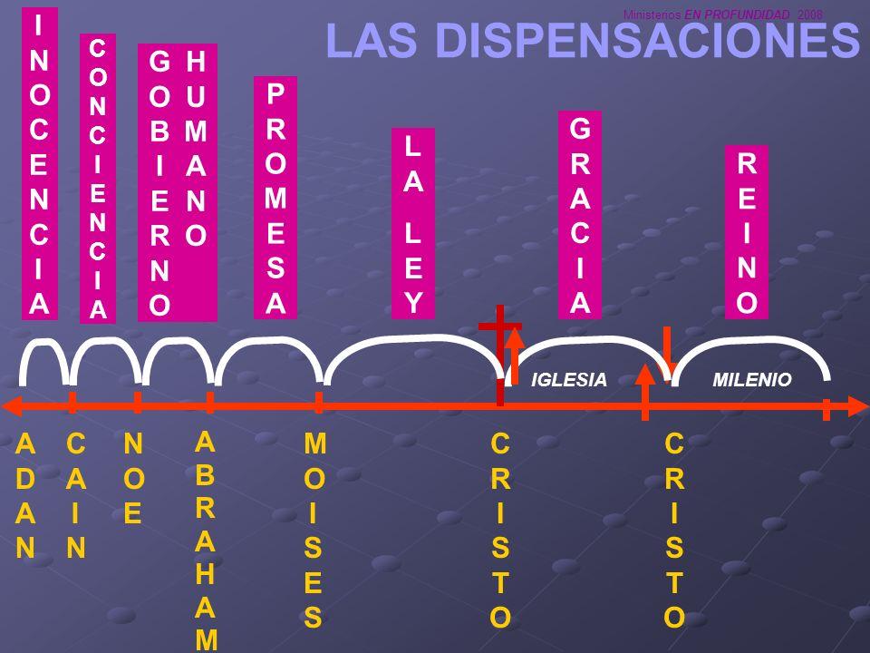 Ministerios EN PROFUNDIDAD 2008 PRIMERA DISPENSACION: INOCENCIA Estipulaciones: Guardar del huerto, fructificar, no comer del arbol, etc.