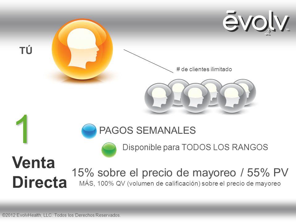 1 Venta Directa PAGOS SEMANALES Disponible para TODOS LOS RANGOS TÚ 15% sobre el precio de mayoreo / 55% PV MÁS, 100% QV (volumen de calificación) sob