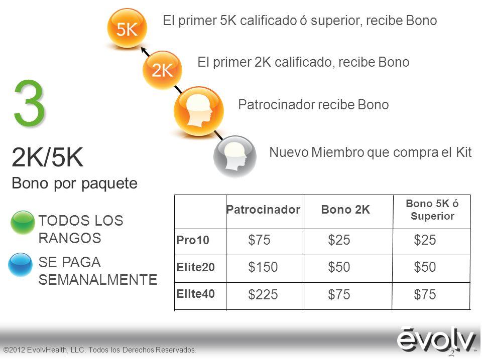 3 2K/5K Bono por paquete SE PAGA SEMANALMENTE TODOS LOS RANGOS PatrocinadorBono 2K Bono 5K ó Superior Pro10 Elite20 Elite40 $75 $150 $225 $25 $50 $75