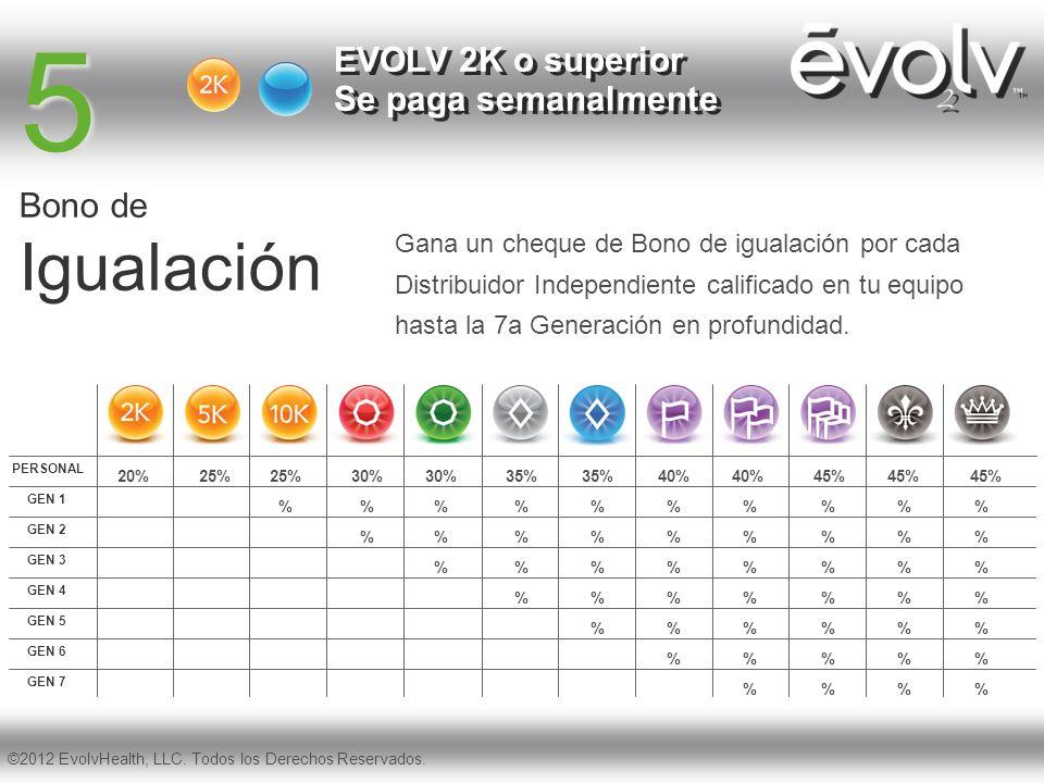 5 Bono de Igualación Se paga semanalmente EVOLV 2K o superior 20%25% 30% 35% 40% 45% %%%% %%% %%% %% %% % % % % % % % % % % % % % % % % % % % % % % %