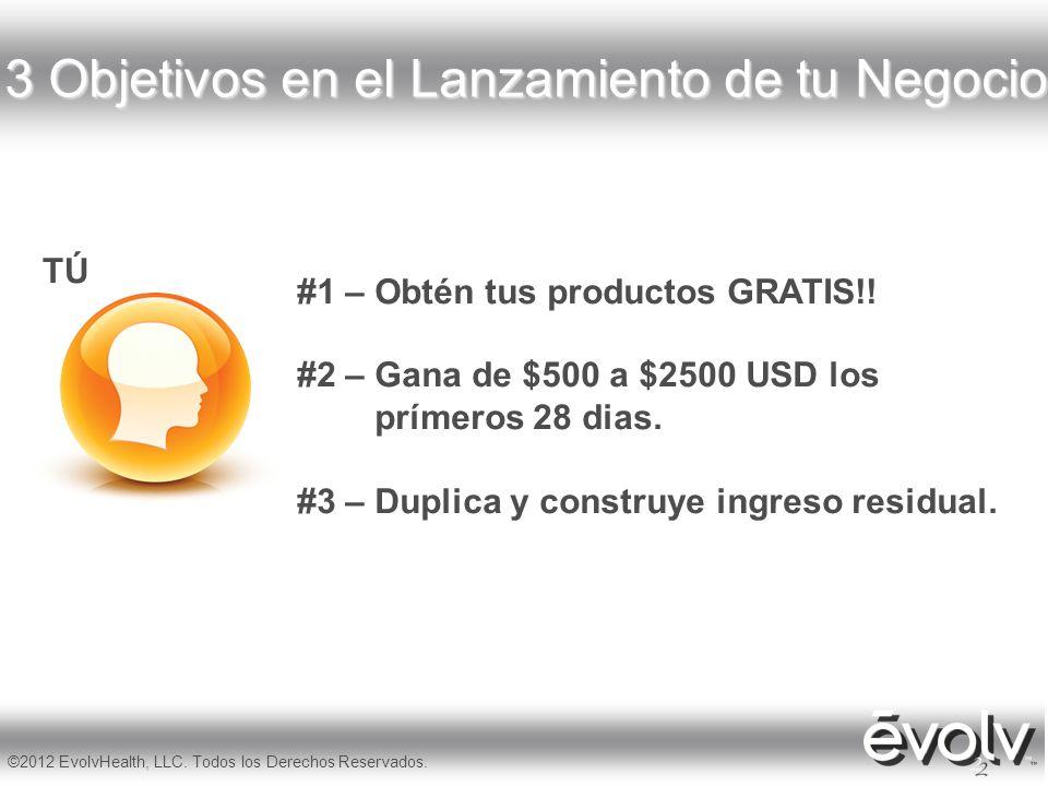 3 Objetivos en el Lanzamiento de tu Negocio TÚ ©2012 EvolvHealth, LLC. Todos los Derechos Reservados. #1 – Obtén tus productos GRATIS!! #2 – Gana de $