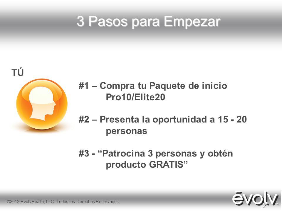 3 Pasos para Empezar 3 Pasos para Empezar TÚ #1 – Compra tu Paquete de inicio Pro10/Elite20 #2 – Presenta la oportunidad a 15 - 20 personas #3 - Patro