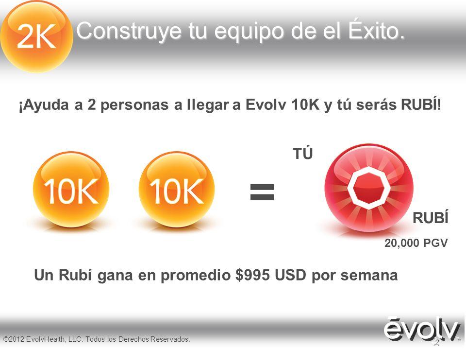 7 ©2012 EvolvHealth, LLC. Todos los Derechos Reservados. ¡Ayuda a 2 personas a llegar a Evolv 10K y tú serás RUBÍ! = Construye tu equipo de el Éxito.