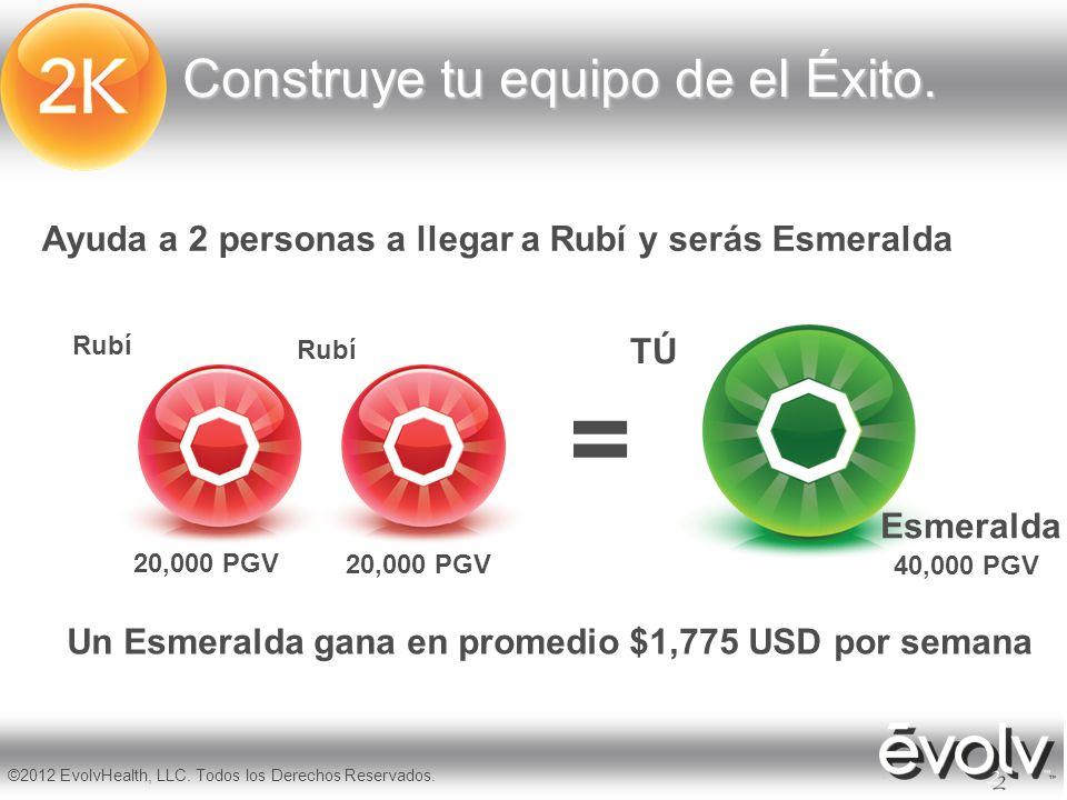 ©2012 EvolvHealth, LLC. Todos los Derechos Reservados. Ayuda a 2 personas a llegar a Rubí y serás Esmeralda = Construye tu equipo de el Éxito. TÚ 40,0