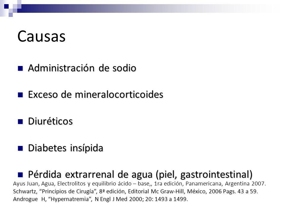 Causas Administración de sodio Administración de sodio Exceso de mineralocorticoides Exceso de mineralocorticoides Diuréticos Diuréticos Diabetes insí