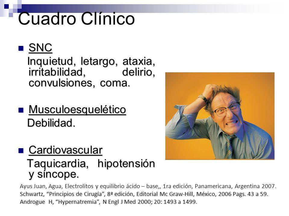 Cuadro Clínico SNC SNC Inquietud, letargo, ataxia, irritabilidad, delirio, convulsiones, coma. Inquietud, letargo, ataxia, irritabilidad, delirio, con