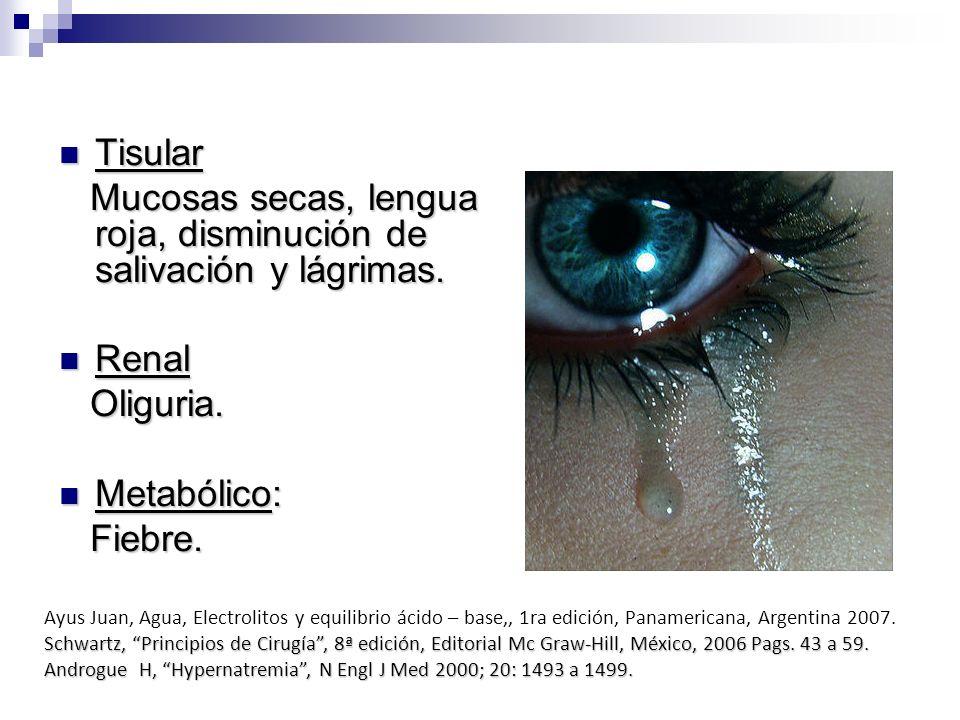 Tisular Tisular Mucosas secas, lengua roja, disminución de salivación y lágrimas. Mucosas secas, lengua roja, disminución de salivación y lágrimas. Re