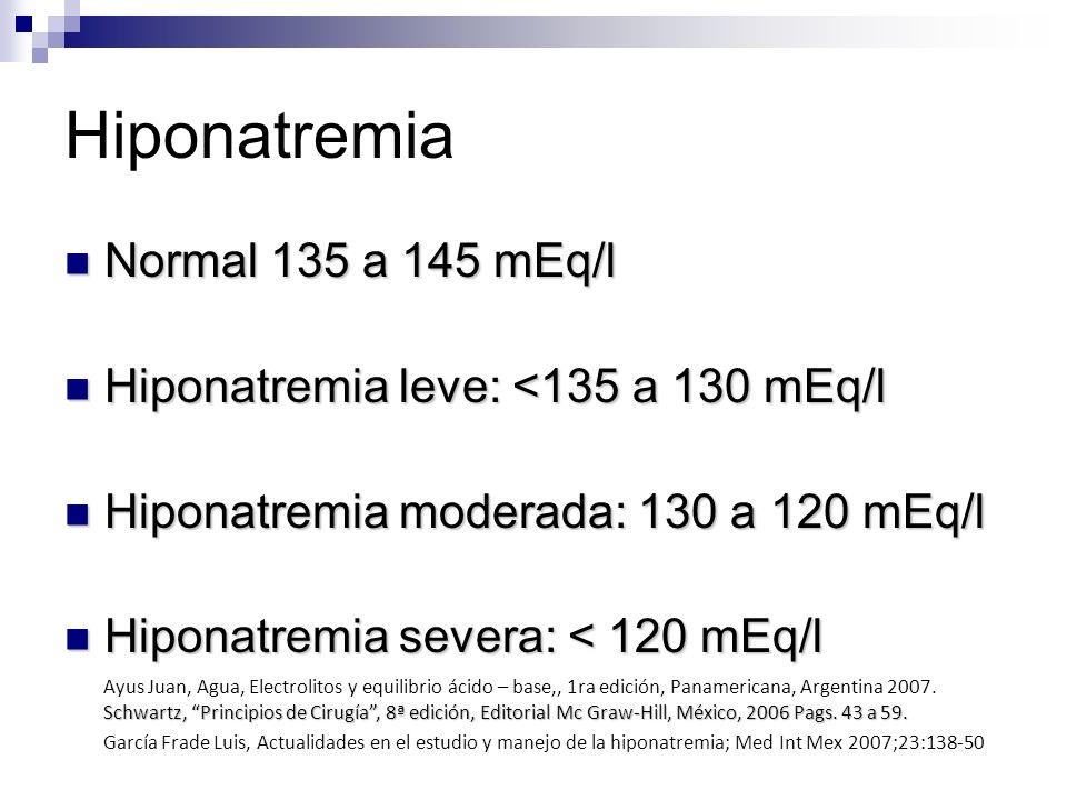 Hiponatremia Normal 135 a 145 mEq/l Normal 135 a 145 mEq/l Hiponatremia leve: <135 a 130 mEq/l Hiponatremia leve: <135 a 130 mEq/l Hiponatremia modera