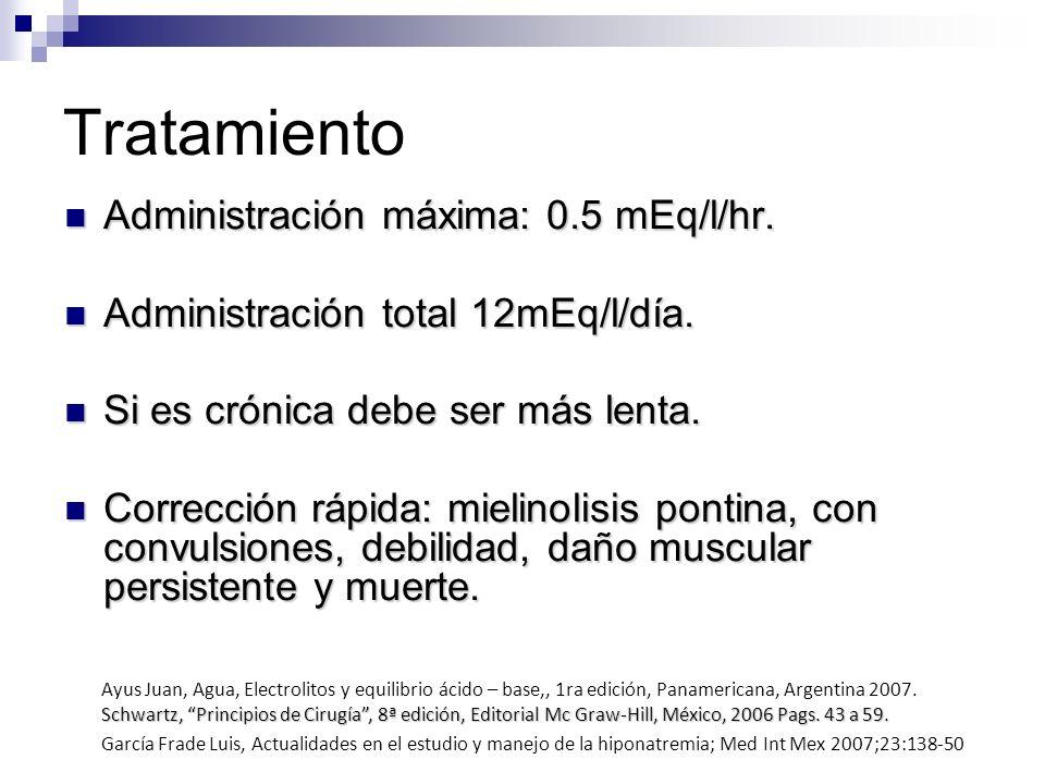 Tratamiento Administración máxima: 0.5 mEq/l/hr. Administración máxima: 0.5 mEq/l/hr. Administración total 12mEq/l/día. Administración total 12mEq/l/d