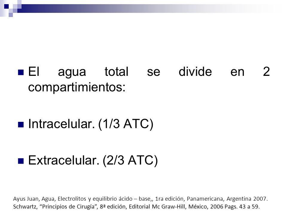 El agua total se divide en 2 compartimientos: Intracelular. (1/3 ATC) Extracelular. (2/3 ATC) Ayus Juan, Agua, Electrolitos y equilibrio ácido – base,